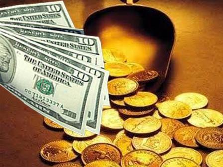 تحلیل تکنیکال از روند قیمت طلا