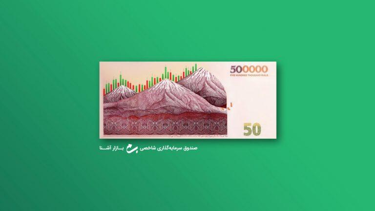 «وبازار»؛ ابزاری برای تعقیب شاخص بازار سرمایه